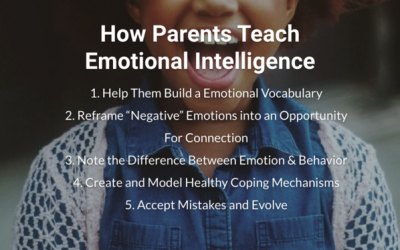 How Parents Teach Emotional Intelligence to Kids