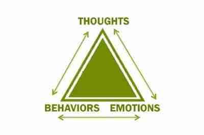 19. Cognitive Triad