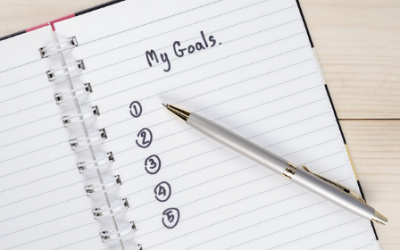 Student New Year's Resolutions in the Classroom