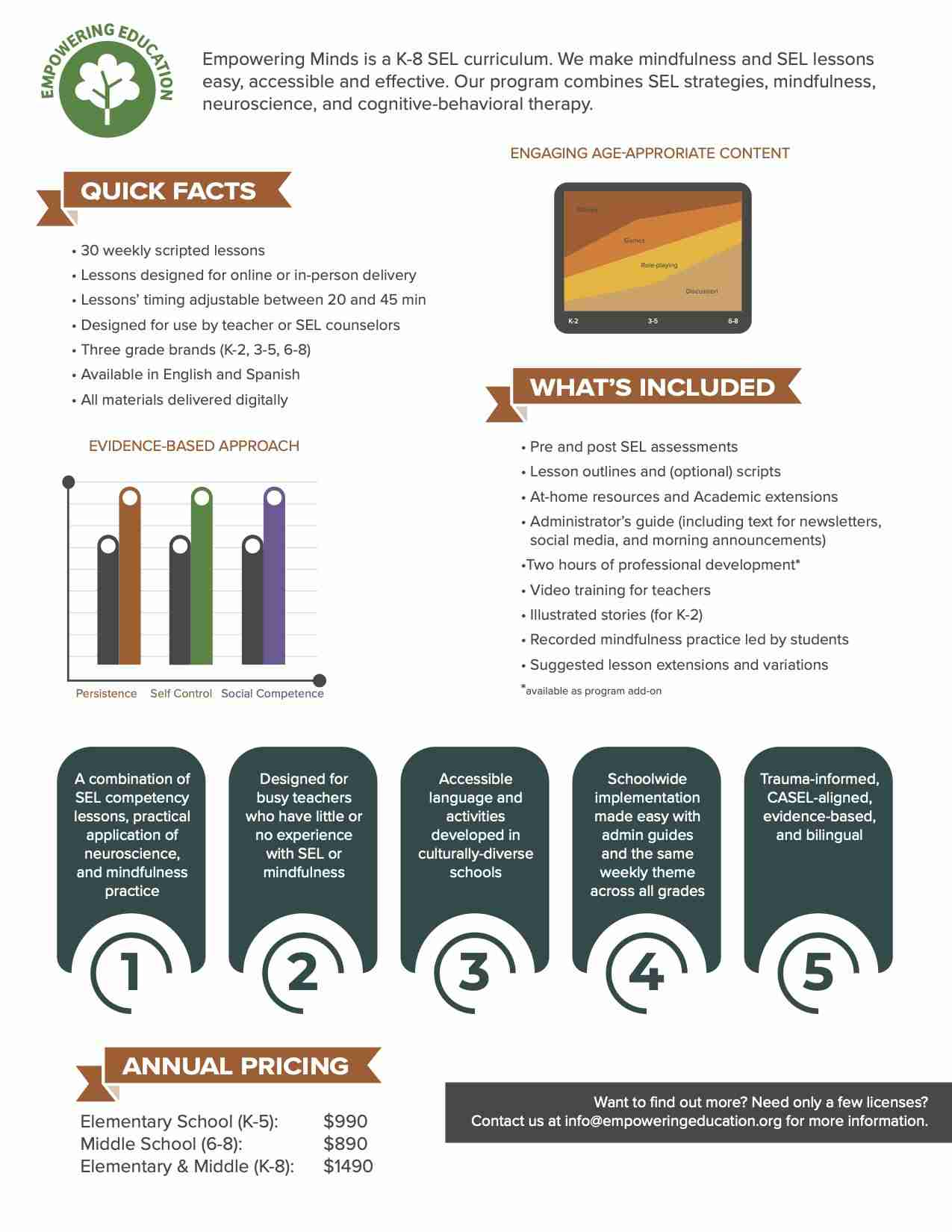 empowering minds program fact sheet