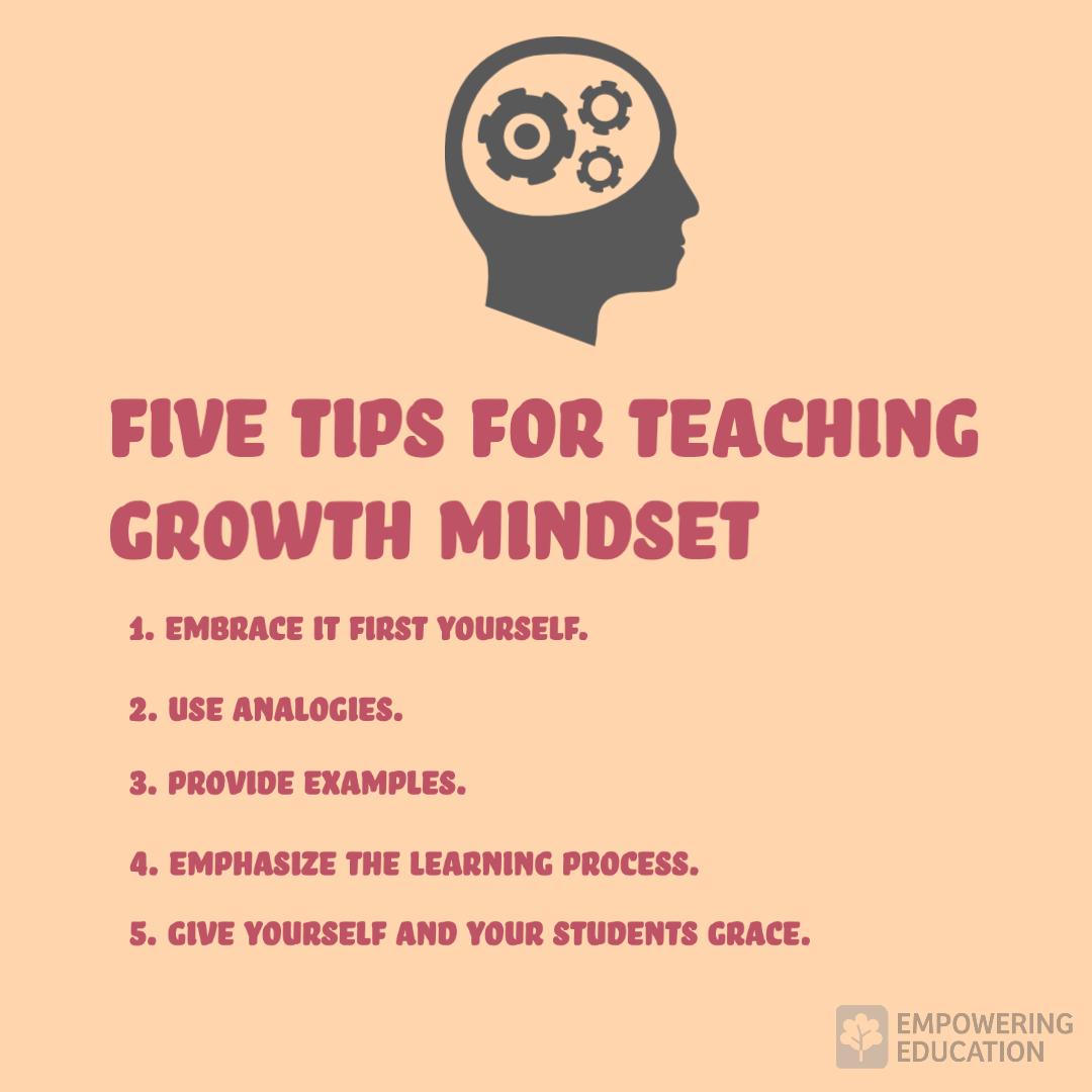 growth mindset teaching